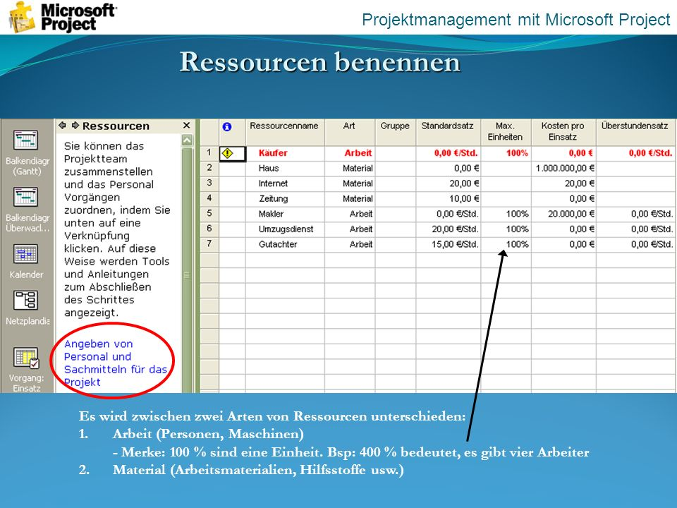 Ressourcen benennen Projektmanagement mit Microsoft Project
