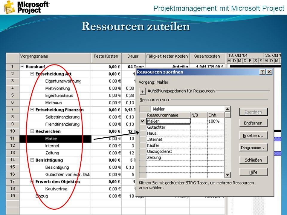 Projektmanagement mit Microsoft Project
