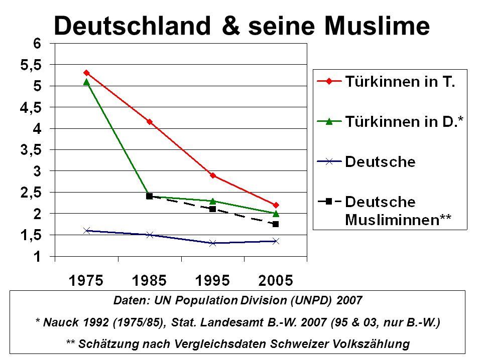 Deutschland & seine Muslime