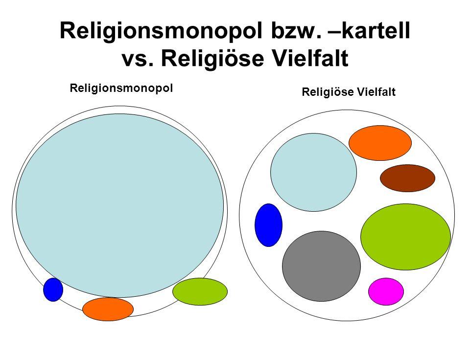 Religionsmonopol bzw. –kartell vs. Religiöse Vielfalt