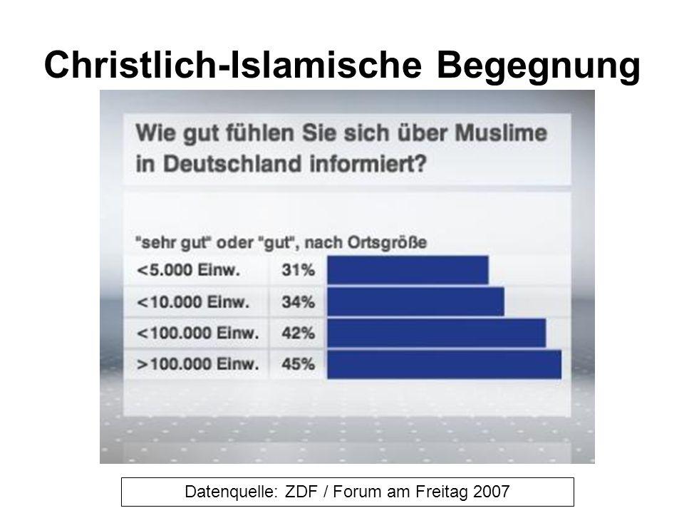Christlich-Islamische Begegnung