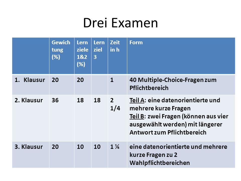Drei Examen Klausur 20 1 40 Multiple-Choice-Fragen zum Pflichtbereich