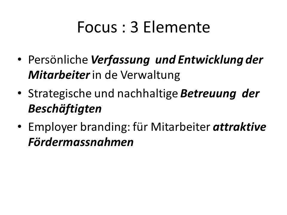 Focus : 3 Elemente Persönliche Verfassung und Entwicklung der Mitarbeiter in de Verwaltung.