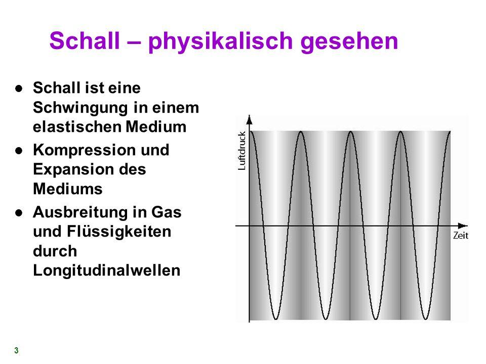 Schall – physikalisch gesehen