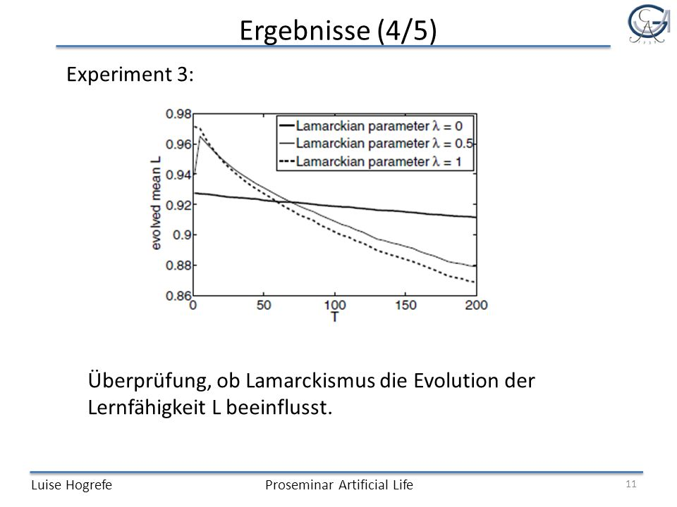 Ergebnisse (4/5) Experiment 3: