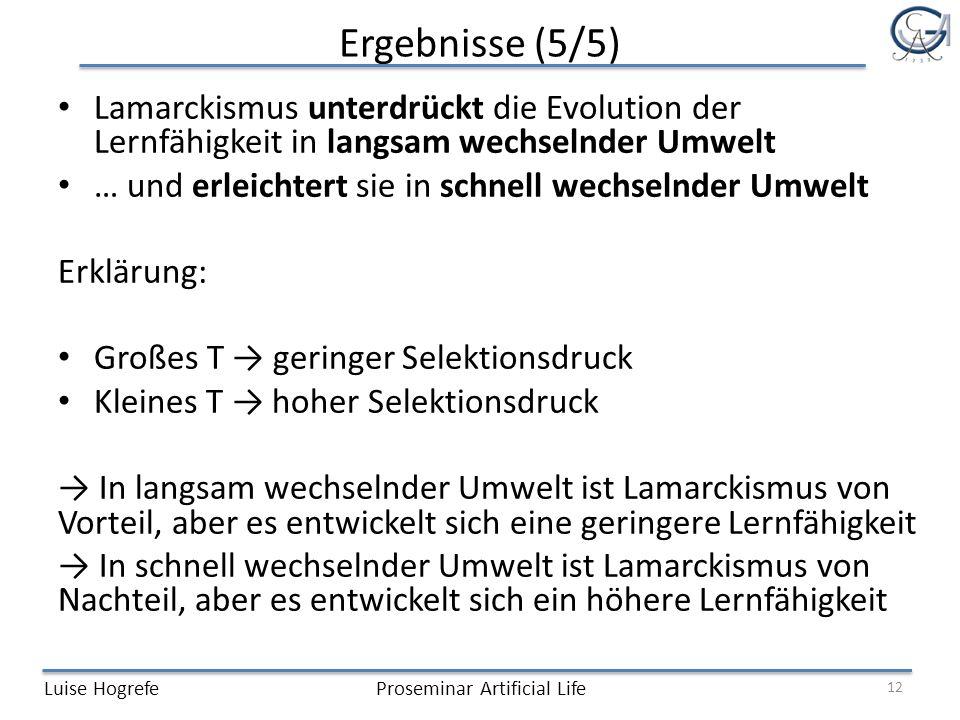 Ergebnisse (5/5) Lamarckismus unterdrückt die Evolution der Lernfähigkeit in langsam wechselnder Umwelt.