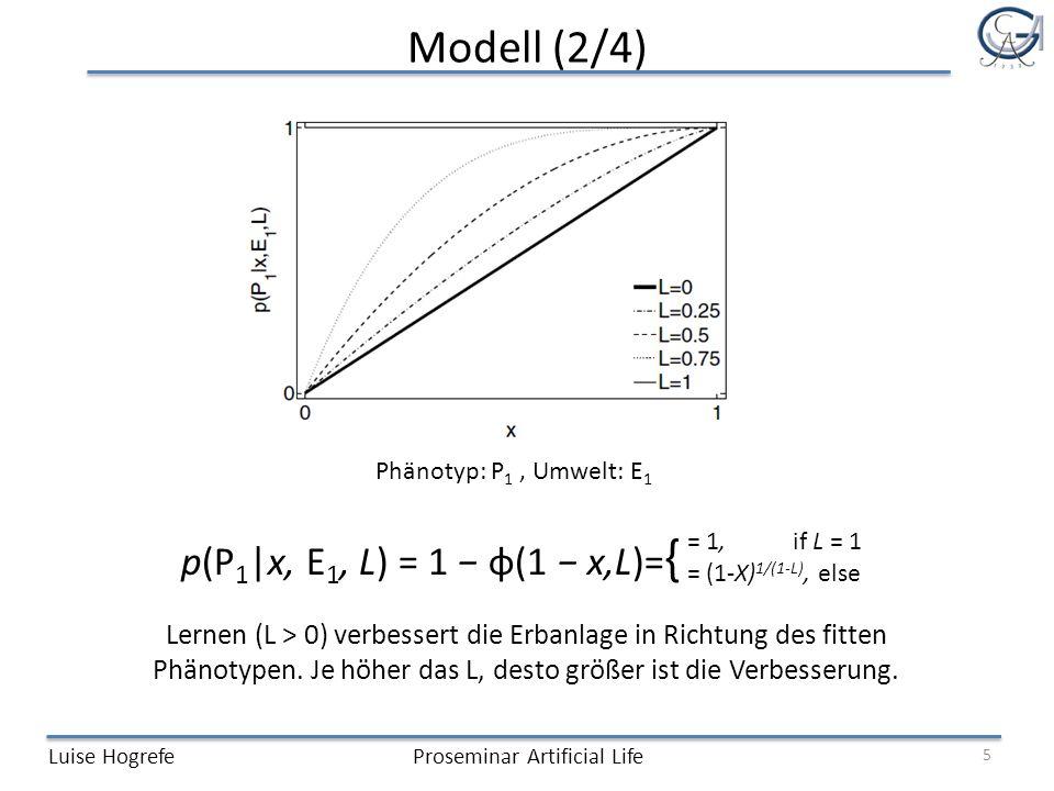 Modell (2/4) p(P1|x, E1, L) = 1 − φ(1 − x,L)={