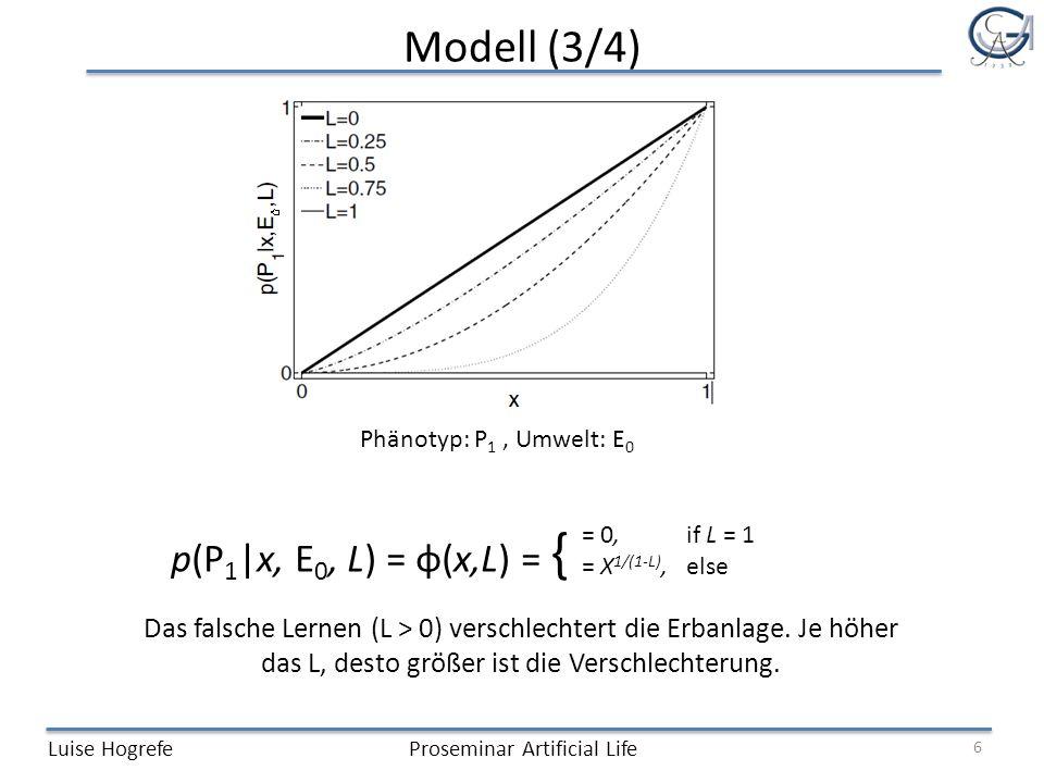 Modell (3/4) p(P1|x, E0, L) = φ(x,L) = {