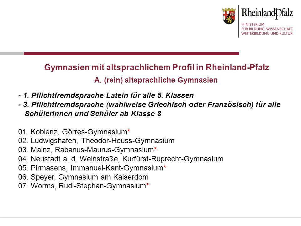Gymnasien mit altsprachlichem Profil in Rheinland-Pfalz