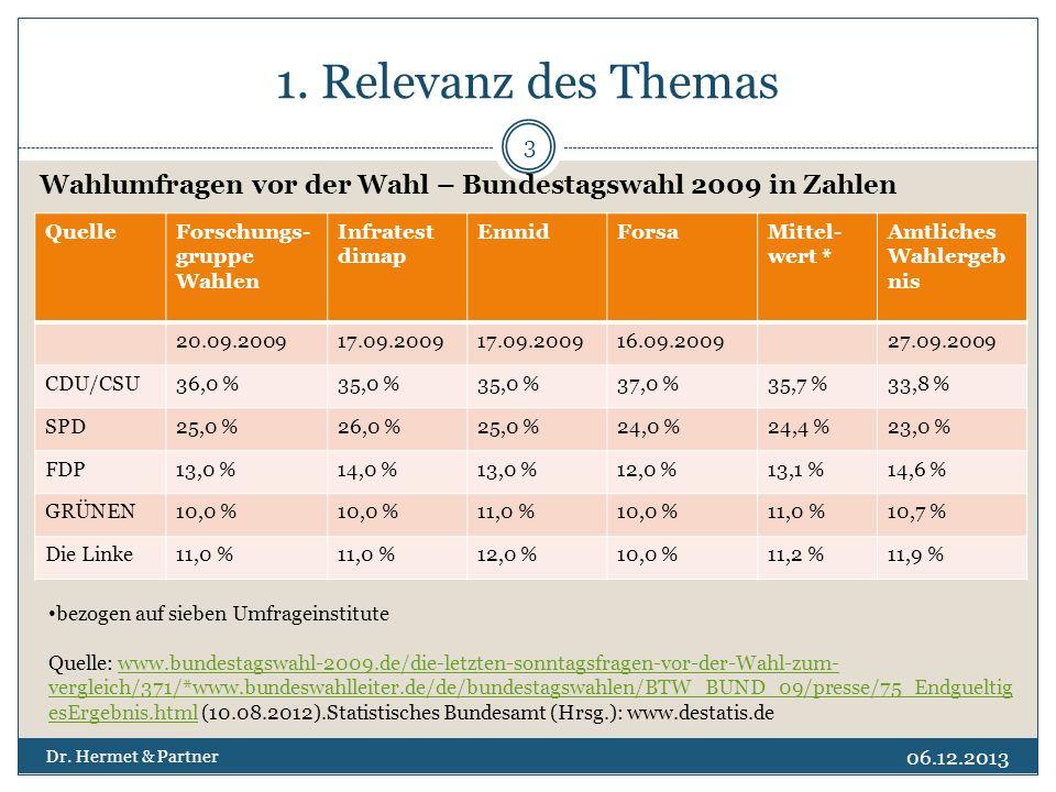 1. Relevanz des Themas Wahlumfragen vor der Wahl – Bundestagswahl 2009 in Zahlen. Quelle. Forschungs-