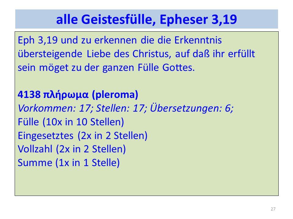 alle Geistesfülle, Epheser 3,19