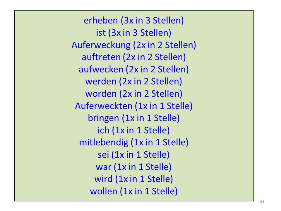 Auferweckung (2x in 2 Stellen) auftreten (2x in 2 Stellen)