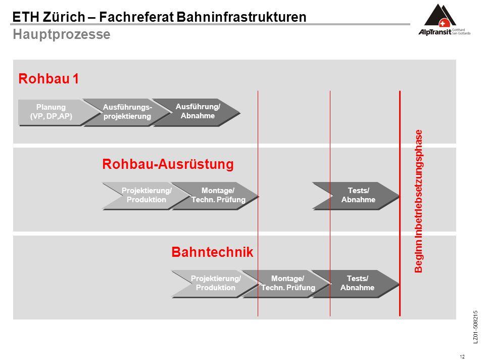 Hauptprozesse Rohbau 1 Rohbau-Ausrüstung Bahntechnik