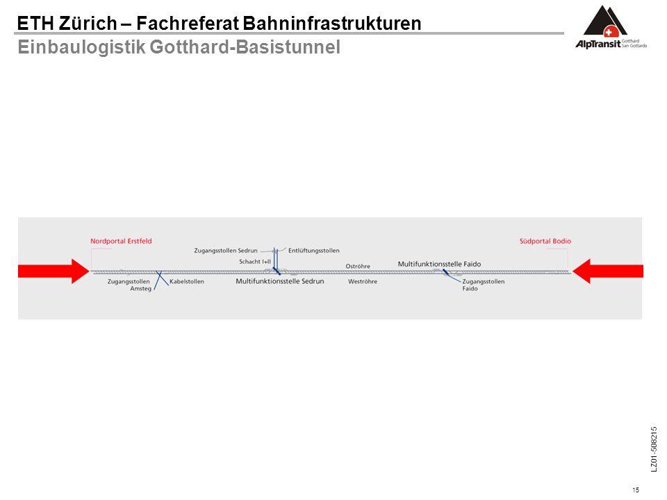 Einbaulogistik Gotthard-Basistunnel
