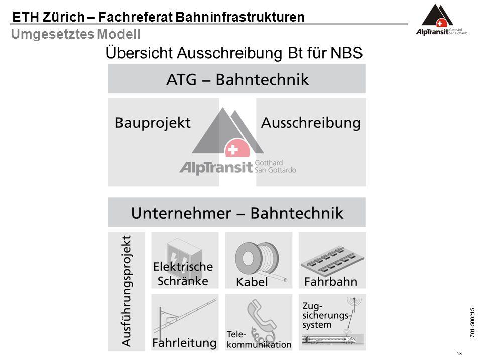 Übersicht Ausschreibung Bt für NBS