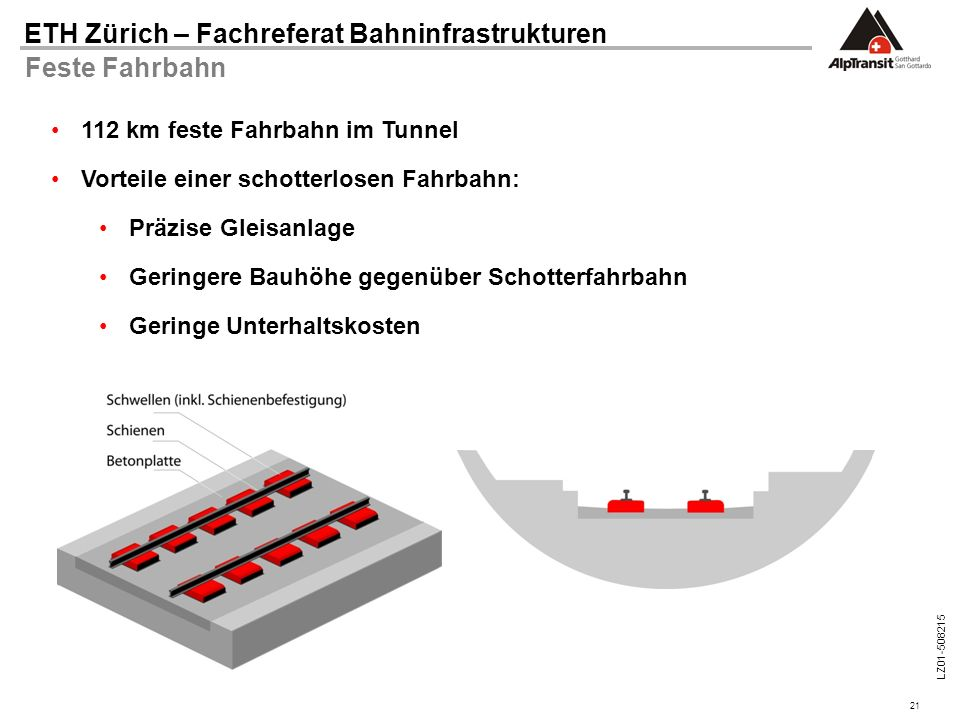 Feste Fahrbahn 112 km feste Fahrbahn im Tunnel