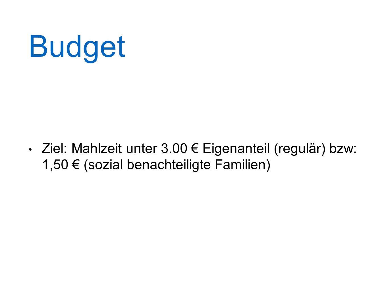 Budget Ziel: Mahlzeit unter 3.00 € Eigenanteil (regulär) bzw: 1,50 € (sozial benachteiligte Familien)