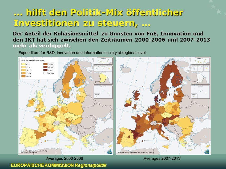 … hilft den Politik-Mix öffentlicher Investitionen zu steuern, …