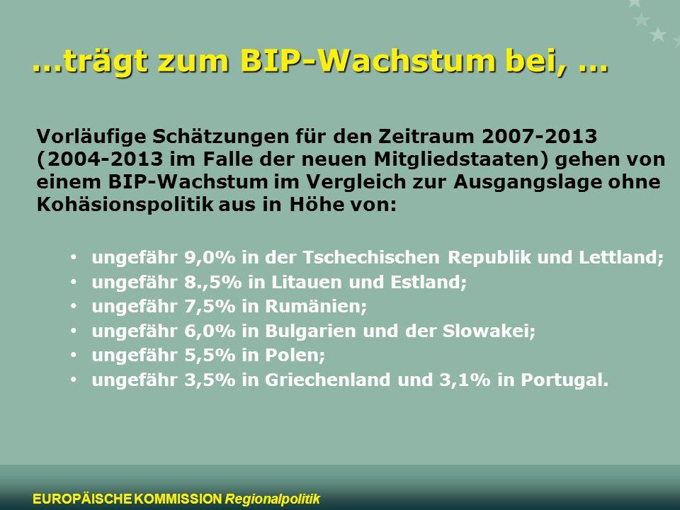 …trägt zum BIP-Wachstum bei, …