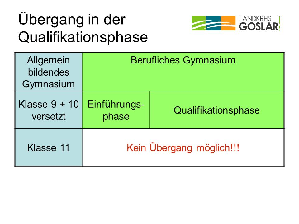 Übergang in der Qualifikationsphase