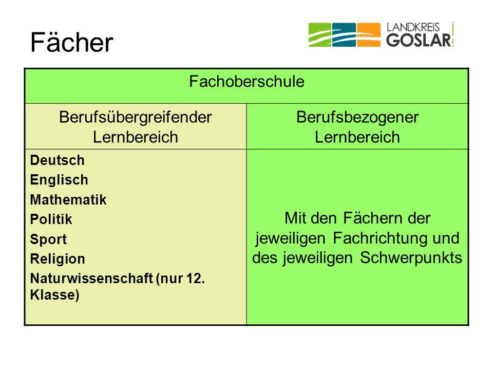Fächer Fachoberschule Berufsübergreifender Lernbereich