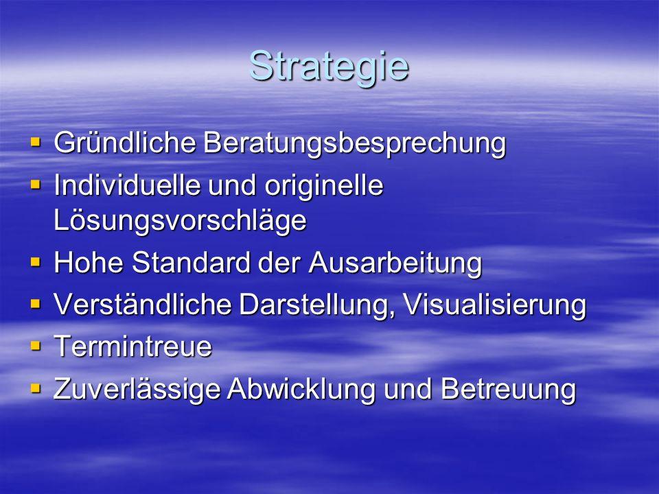 Strategie Gründliche Beratungsbesprechung