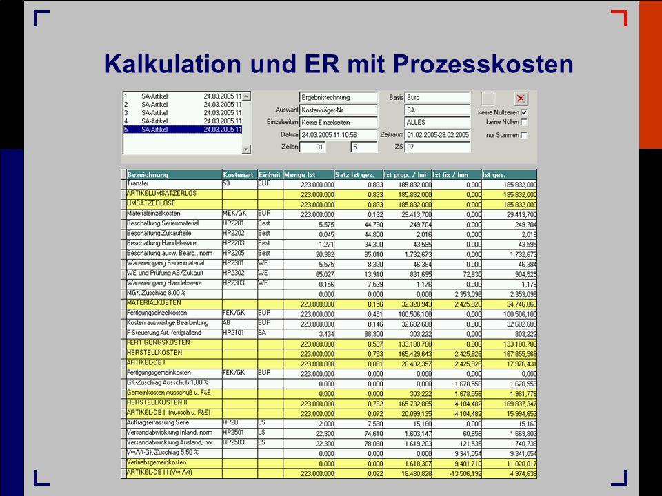 Kalkulation und ER mit Prozesskosten