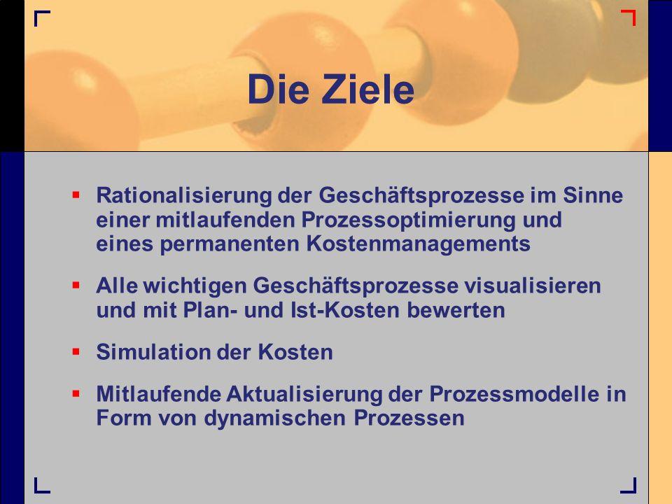 Die Ziele Rationalisierung der Geschäftsprozesse im Sinne einer mitlaufenden Prozessoptimierung und eines permanenten Kostenmanagements.