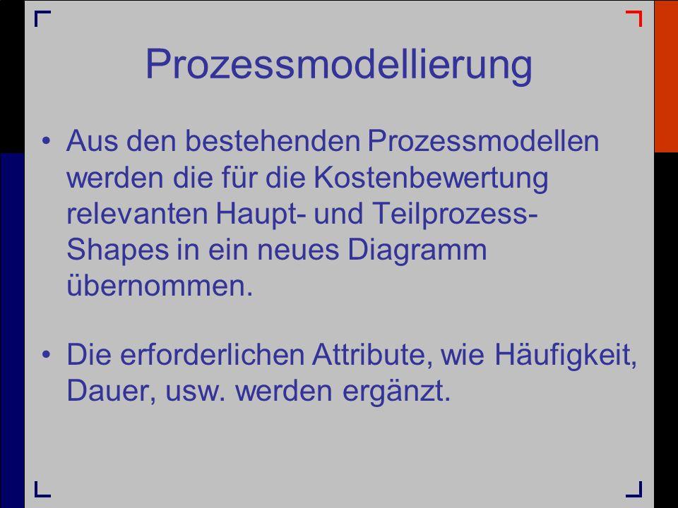 Prozessmodellierung