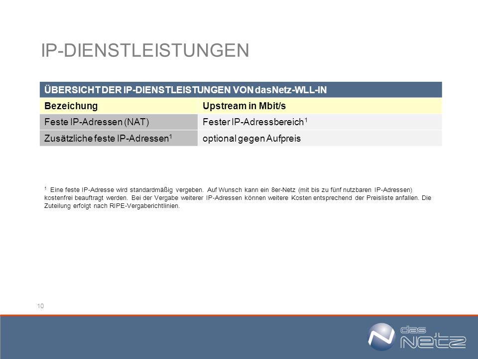 IP-DIENSTLEISTUNGEN ÜBERSICHT DER IP-DIENSTLEISTUNGEN VON dasNetz-WLL-IN. Bezeichung. Upstream in Mbit/s.