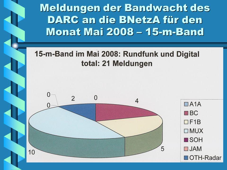 Meldungen der Bandwacht des DARC an die BNetzA für den Monat Mai 2008 – 15-m-Band
