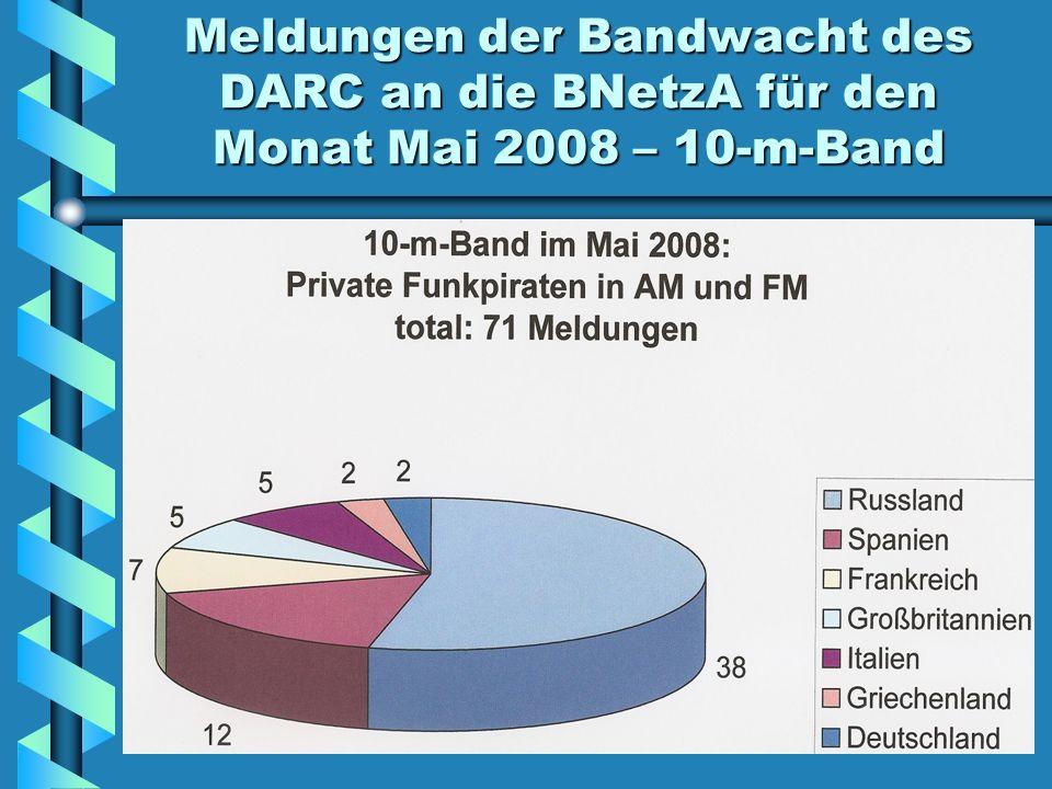 Meldungen der Bandwacht des DARC an die BNetzA für den Monat Mai 2008 – 10-m-Band