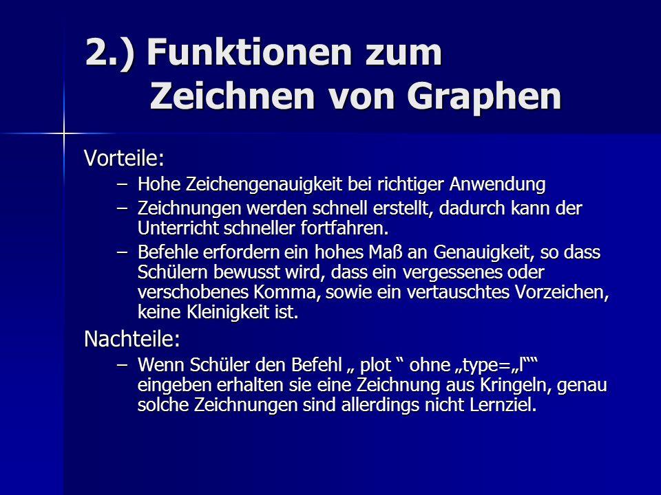 2.) Funktionen zum Zeichnen von Graphen