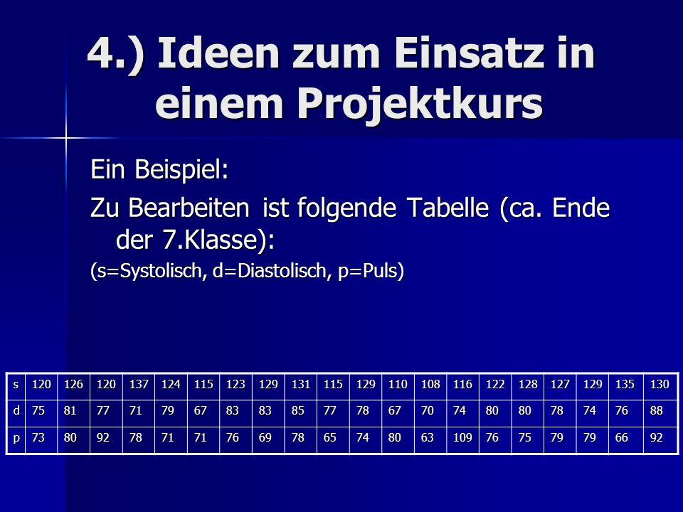 Magnificent Mathe Wort Problem Einer Tabelle 2Klasse Ideas - Mathe ...