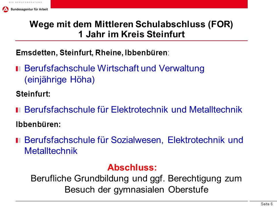 Wege mit dem Mittleren Schulabschluss (FOR) 1 Jahr im Kreis Steinfurt
