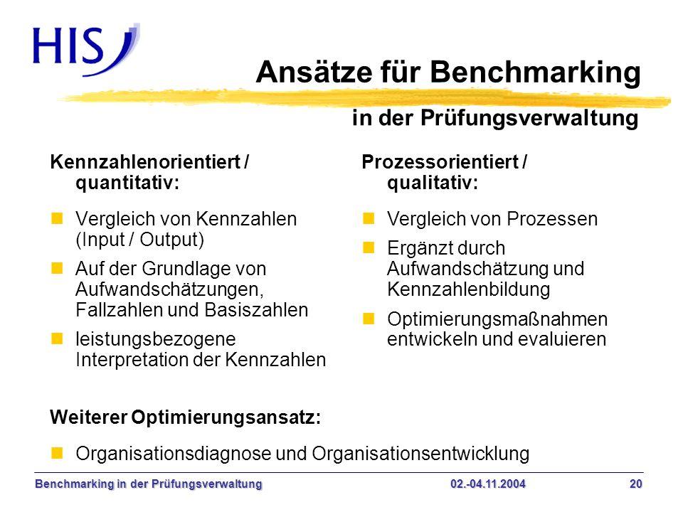 Ansätze für Benchmarking