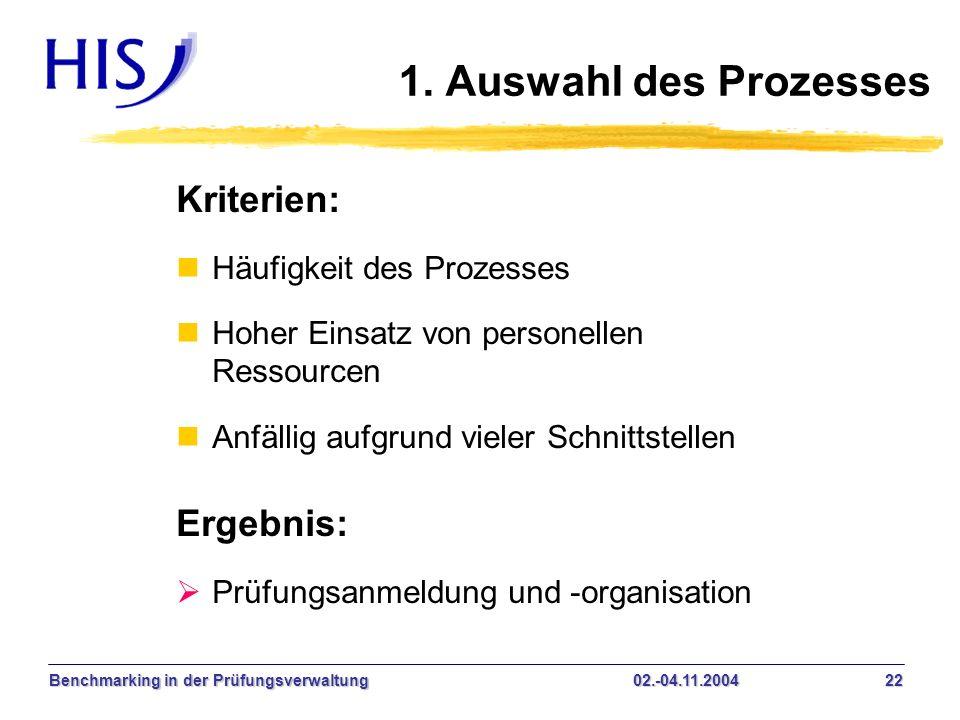 1. Auswahl des Prozesses Kriterien: Ergebnis: Häufigkeit des Prozesses