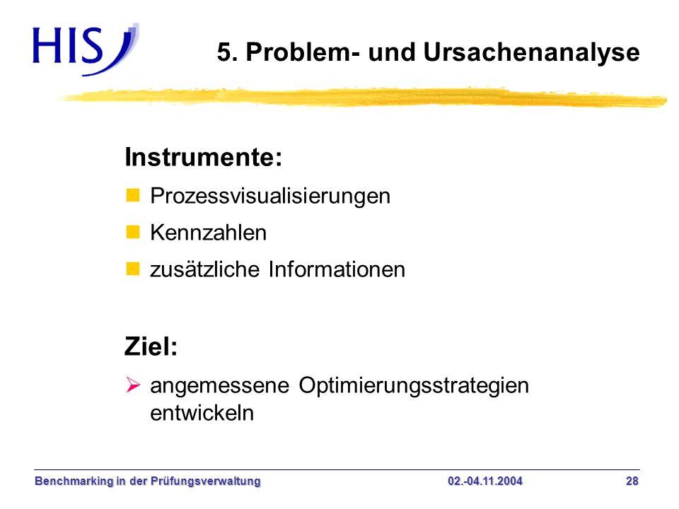 5. Problem- und Ursachenanalyse