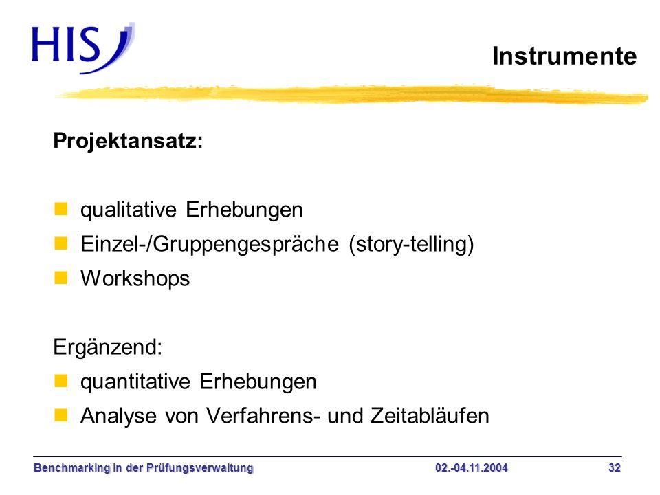 Instrumente Projektansatz: qualitative Erhebungen