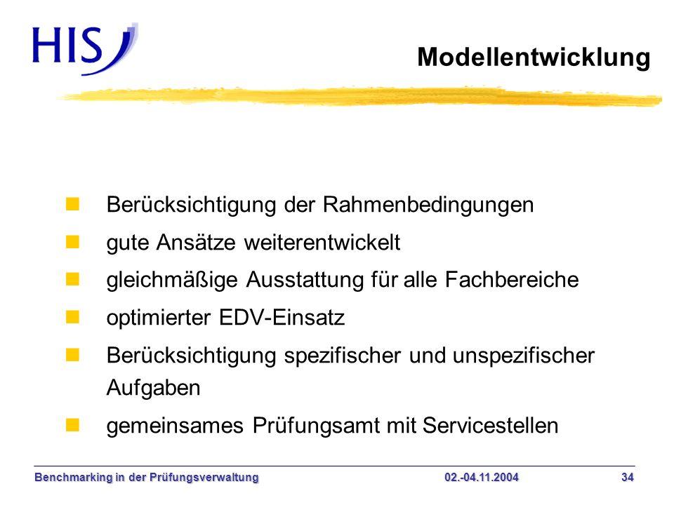 Modellentwicklung Berücksichtigung der Rahmenbedingungen