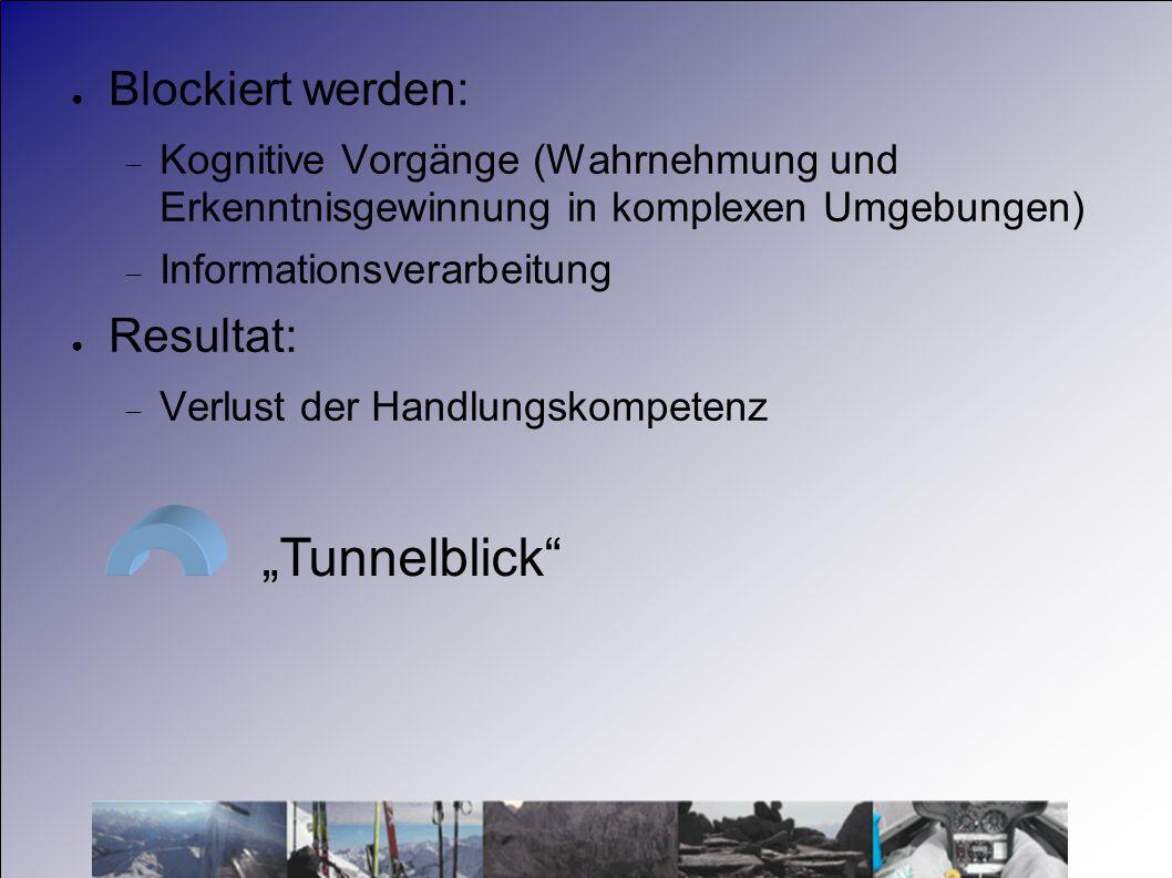"""""""Tunnelblick Blockiert werden: Resultat:"""