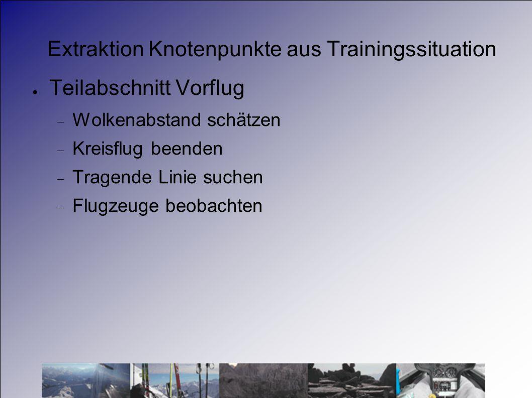 Extraktion Knotenpunkte aus Trainingssituation