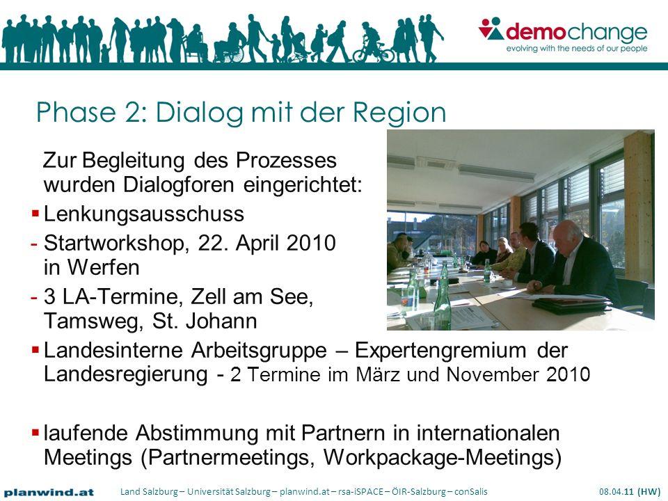 Phase 2: Dialog mit der Region