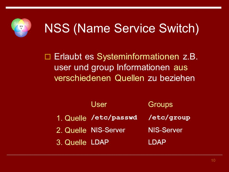 NSS (Name Service Switch)