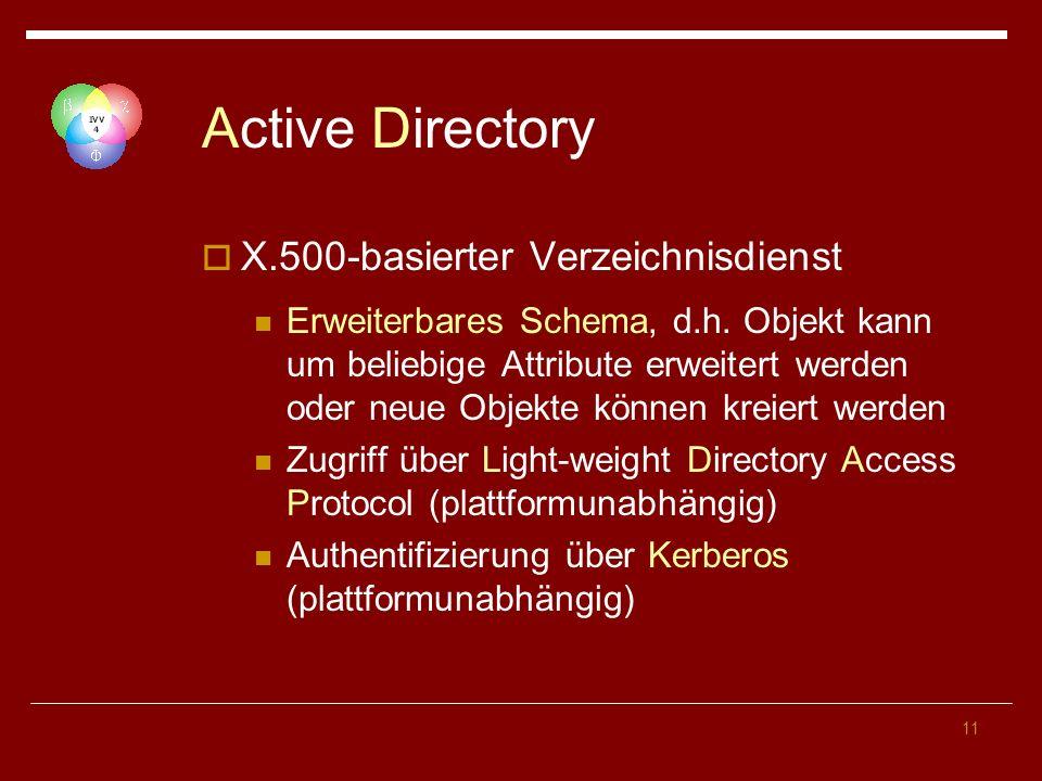 Active Directory X.500-basierter Verzeichnisdienst