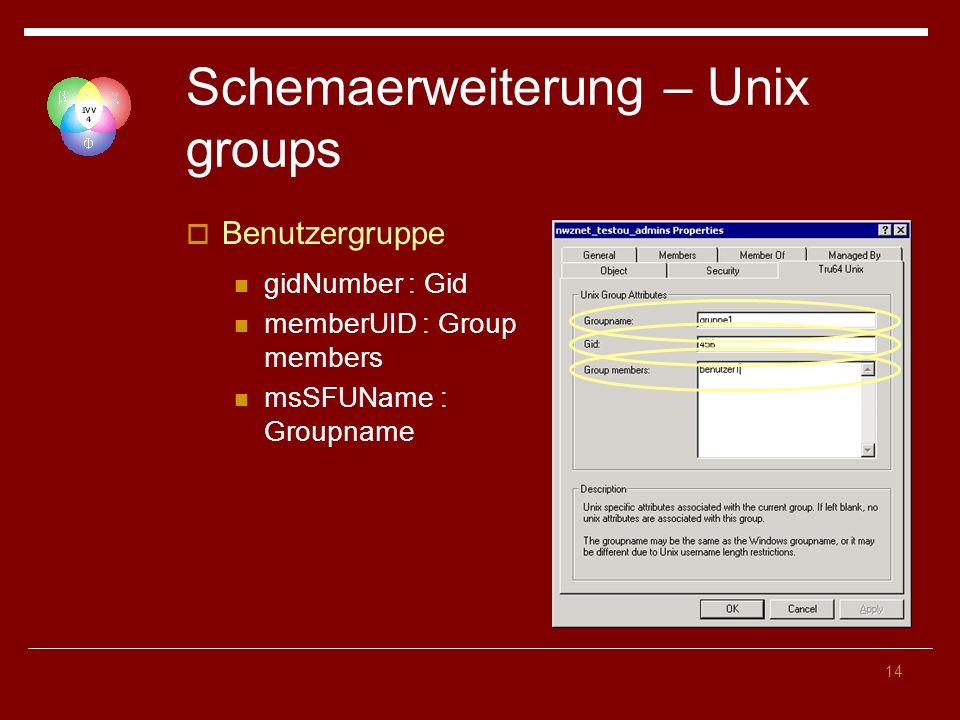 Schemaerweiterung – Unix groups