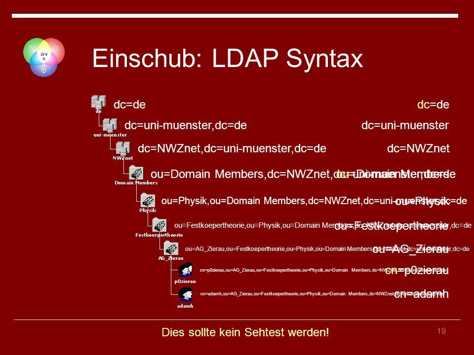 Einschub: LDAP Syntax dc=de dc=de dc=uni-muenster,dc=de