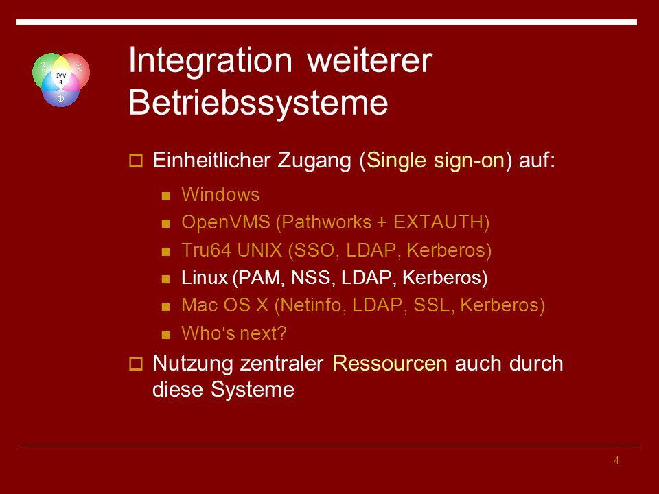 Integration weiterer Betriebssysteme