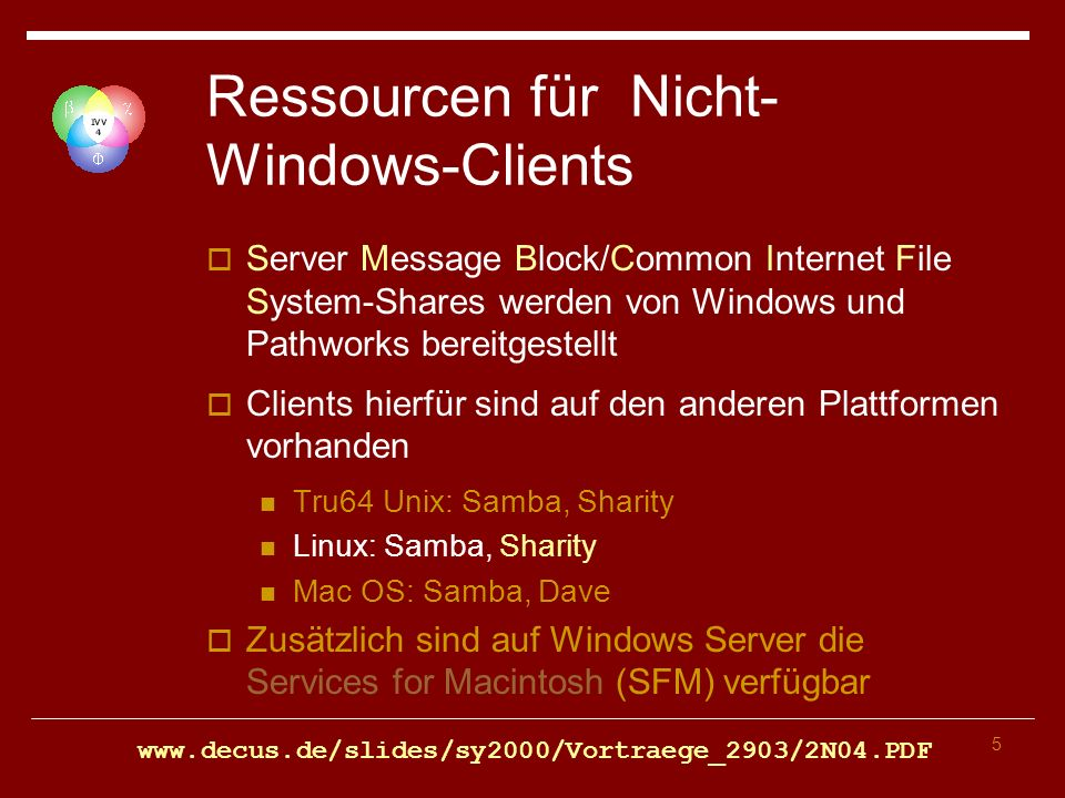 Ressourcen für Nicht-Windows-Clients