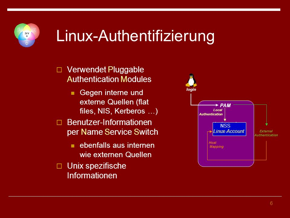 Linux-Authentifizierung